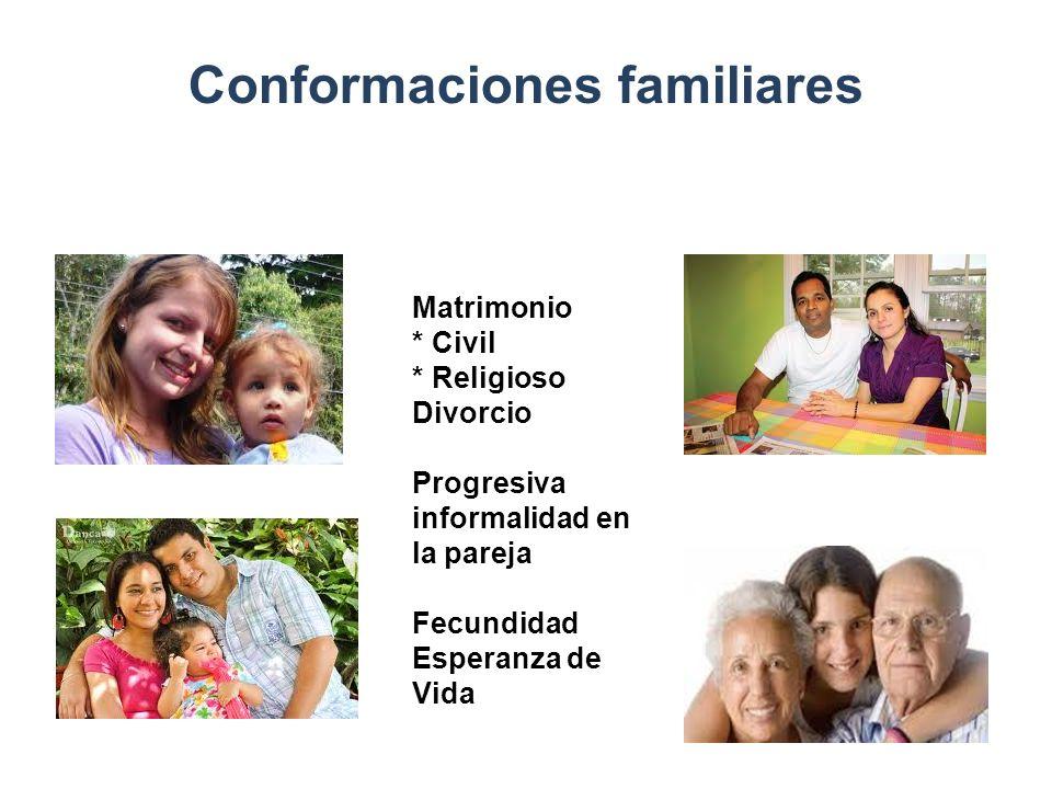 Conformaciones familiares Matrimonio * Civil * Religioso Divorcio Progresiva informalidad en la pareja Fecundidad Esperanza de Vida