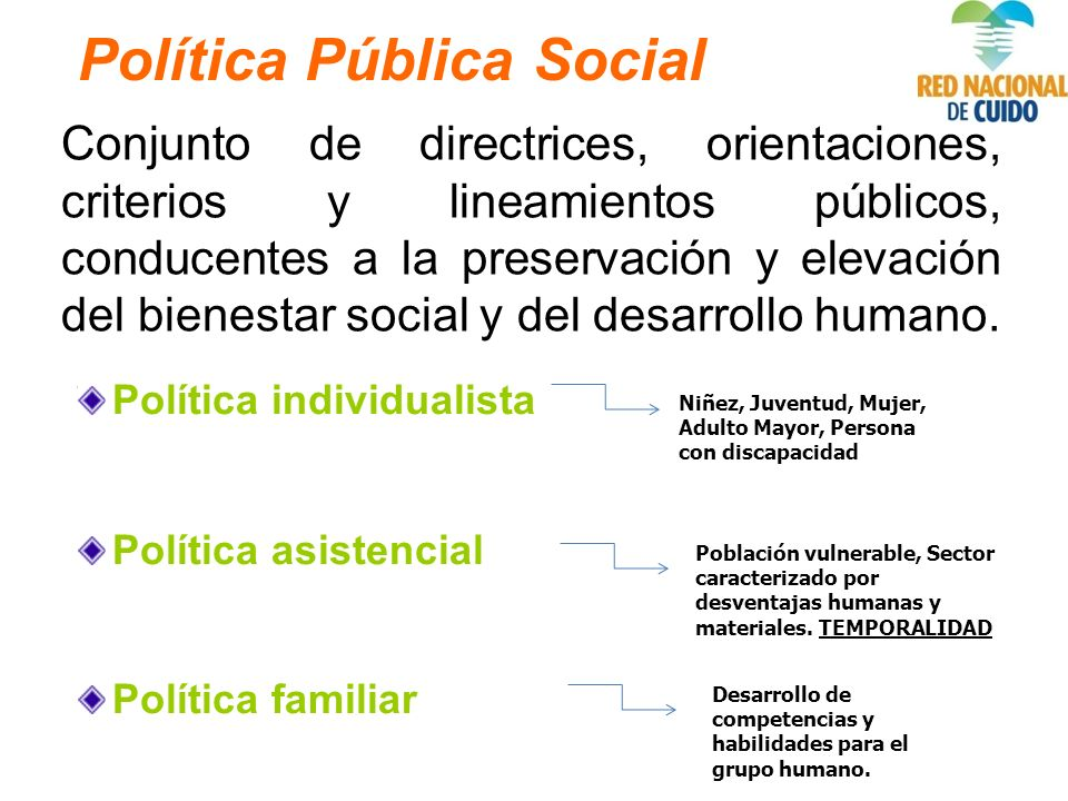 Política Pública Social Conjunto de directrices, orientaciones, criterios y lineamientos públicos, conducentes a la preservación y elevación del bienestar social y del desarrollo humano.