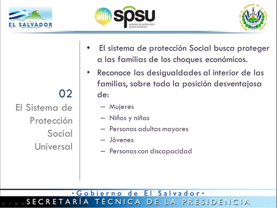 El sistema de protección Social busca proteger a las familias de los choques económicos.