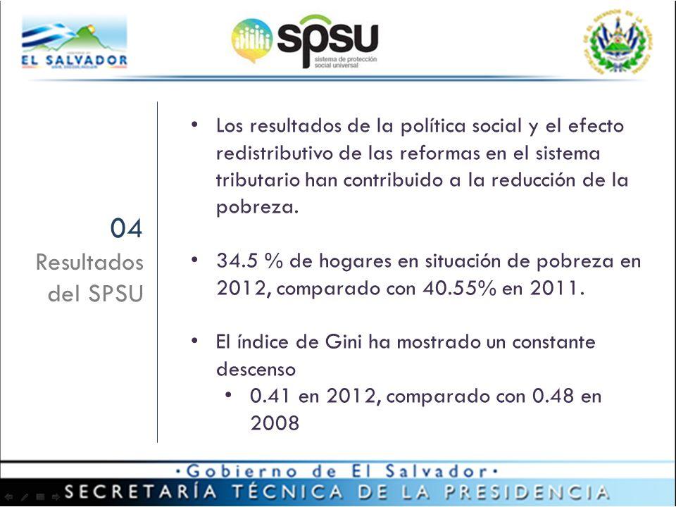 Los resultados de la política social y el efecto redistributivo de las reformas en el sistema tributario han contribuido a la reducción de la pobreza.