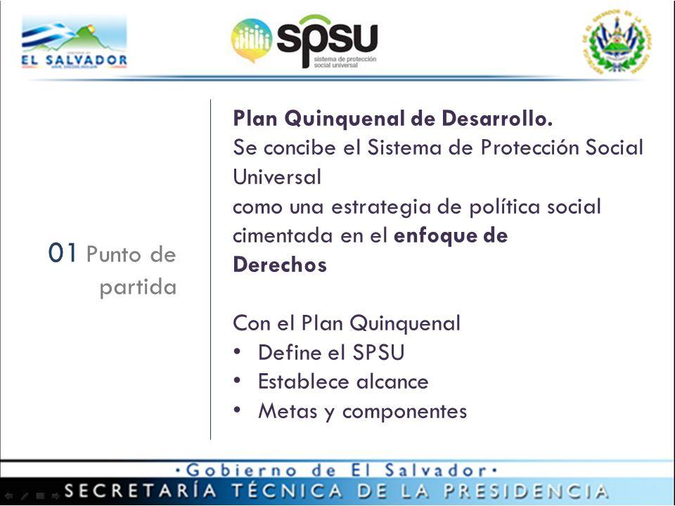 Plan Quinquenal de Desarrollo.