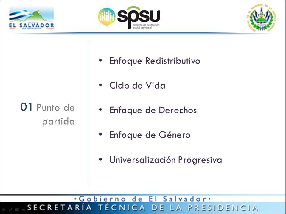 Enfoque Redistributivo Ciclo de Vida Enfoque de Derechos Enfoque de Género Universalización Progresiva 01 Punto de partida