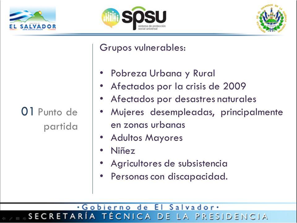 Fuente: Secretaría Técnica de la Presidencia, Gobierno de El Salvador. Política Social