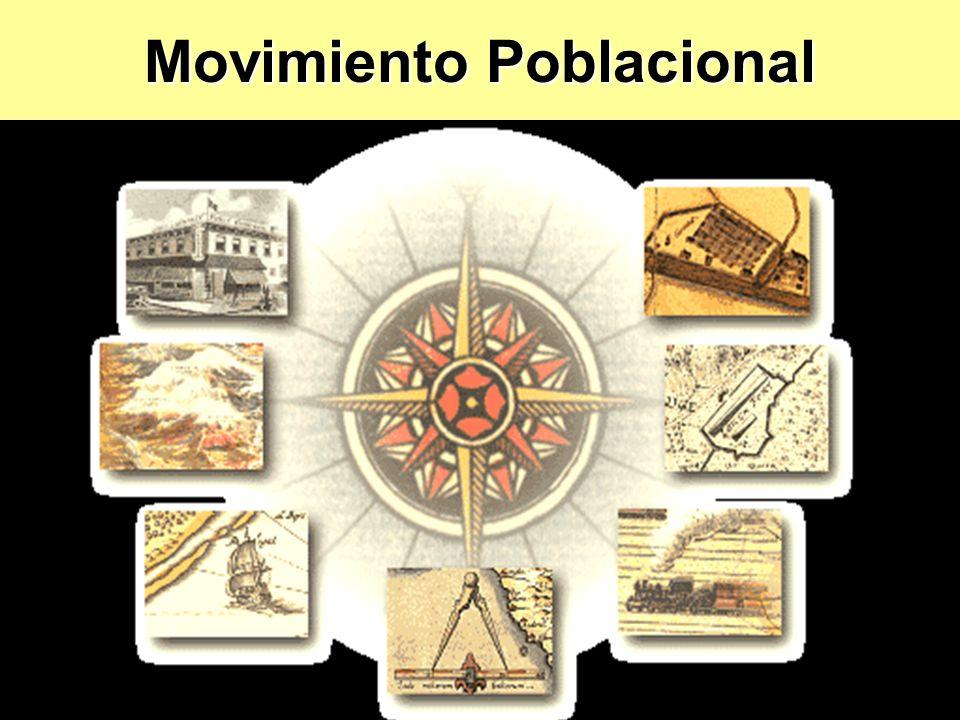 Movimiento Poblacional