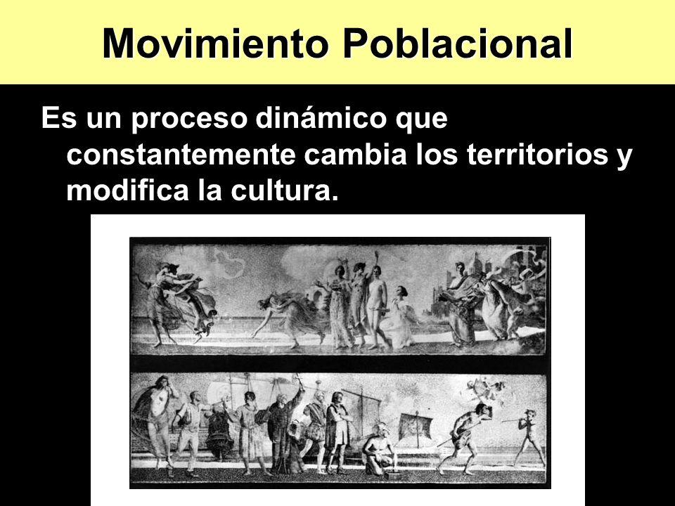 Es un proceso dinámico que constantemente cambia los territorios y modifica la cultura. Movimiento Poblacional