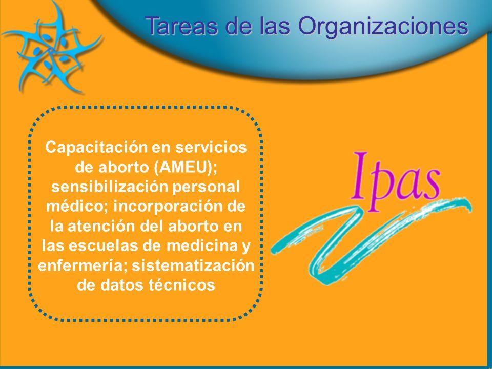 Capacitación en servicios de aborto (AMEU); sensibilización personal médico; incorporación de la atención del aborto en las escuelas de medicina y enfermería; sistematización de datos técnicos Tareas de las Organizaciones