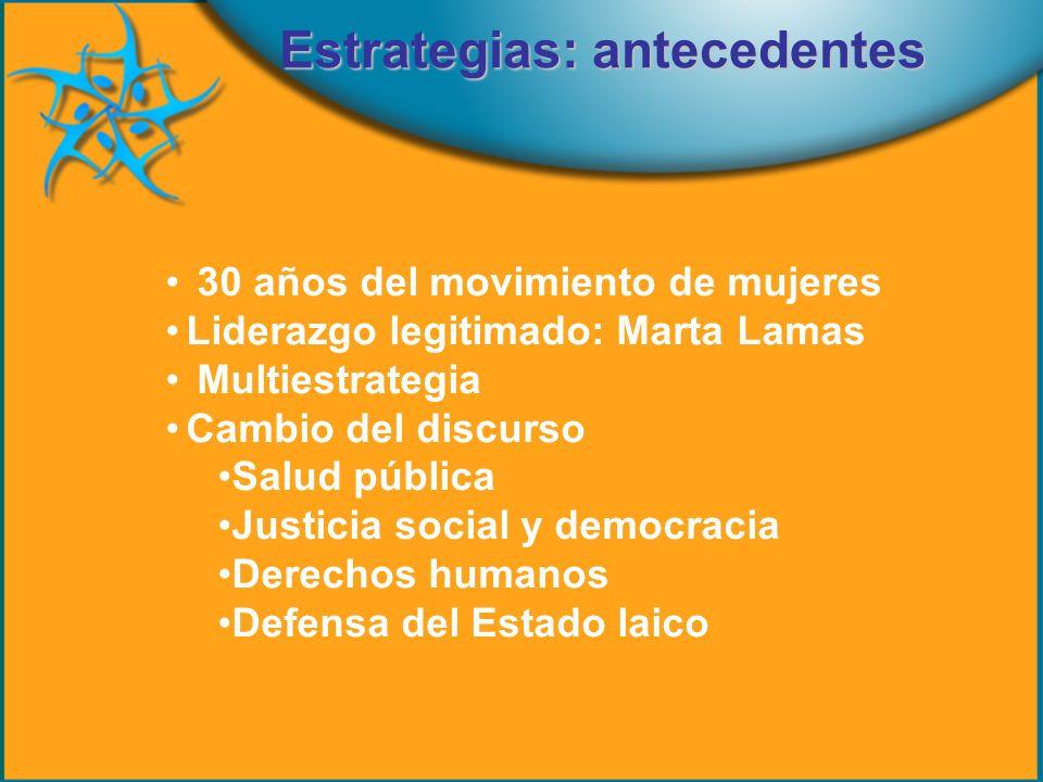 30 años del movimiento de mujeres Liderazgo legitimado: Marta Lamas Multiestrategia Cambio del discurso Salud pública Justicia social y democracia Derechos humanos Defensa del Estado laico Estrategias: antecedentes