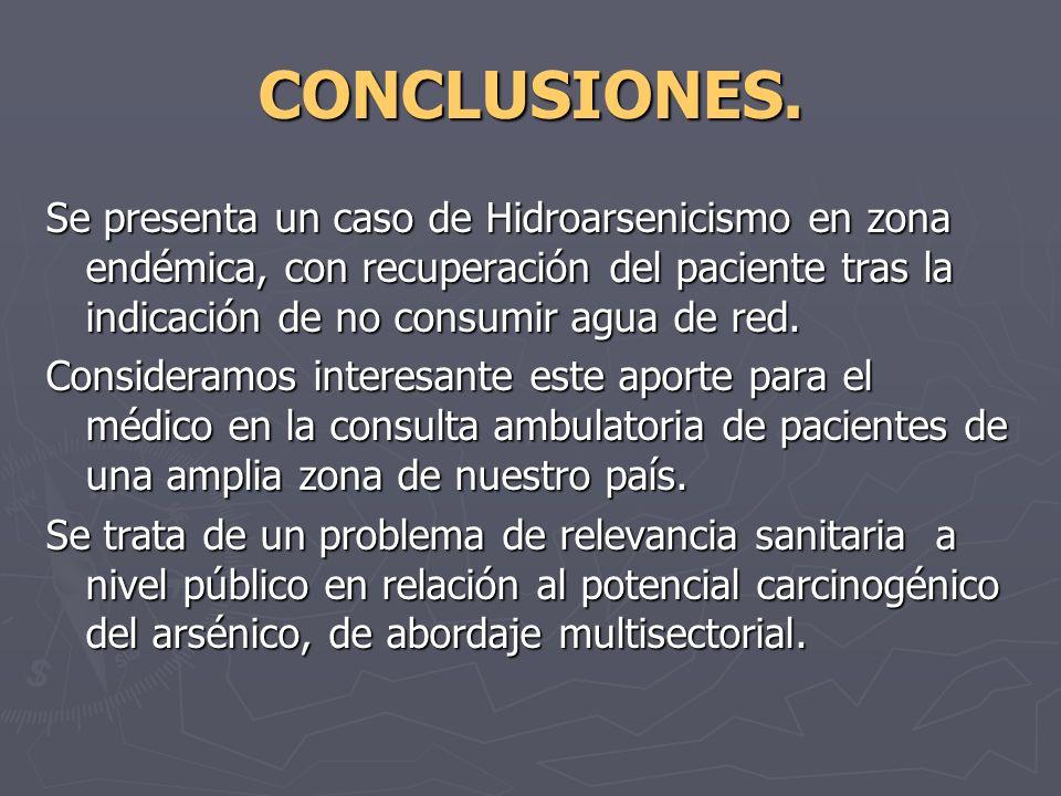 CONCLUSIONES. Se presenta un caso de Hidroarsenicismo en zona endémica, con recuperación del paciente tras la indicación de no consumir agua de red. C