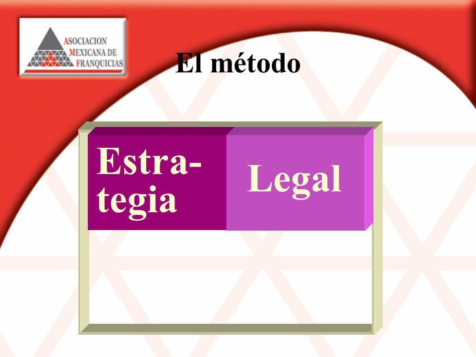 El método Estra- tegia Legal
