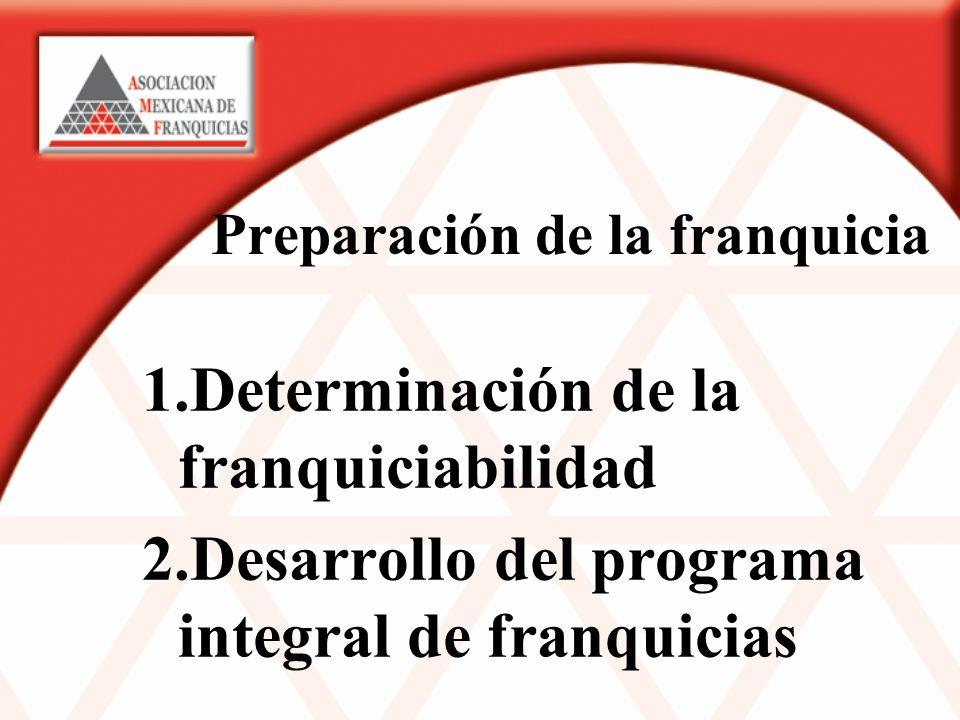 Preparación de la franquicia 1.Determinación de la franquiciabilidad 2.Desarrollo del programa integral de franquicias