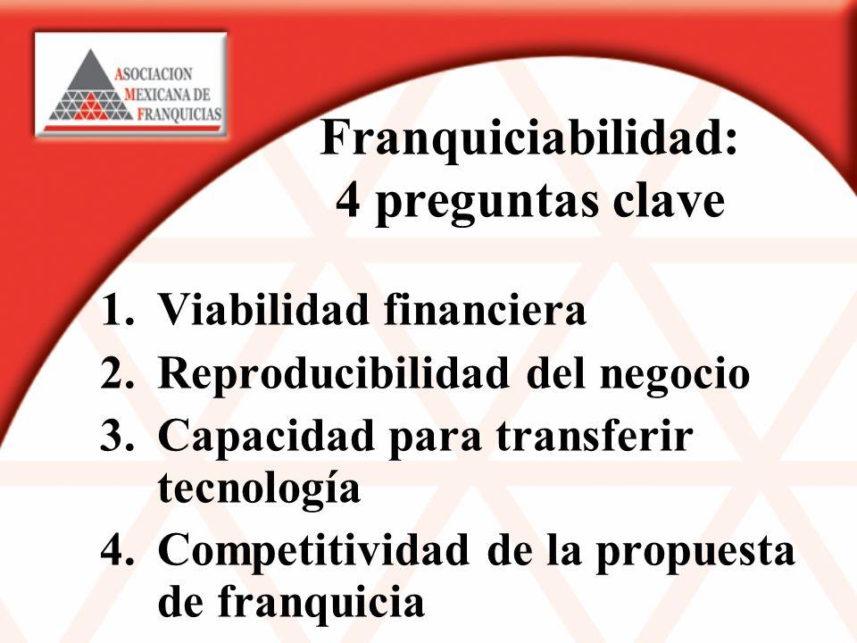 Franquiciabilidad: 4 preguntas clave 1.Viabilidad financiera 2.Reproducibilidad del negocio 3.Capacidad para transferir tecnología 4.Competitividad de la propuesta de franquicia