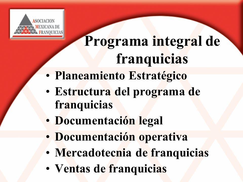Programa integral de franquicias Planeamiento Estratégico Estructura del programa de franquicias Documentación legal Documentación operativa Mercadotecnia de franquicias Ventas de franquicias