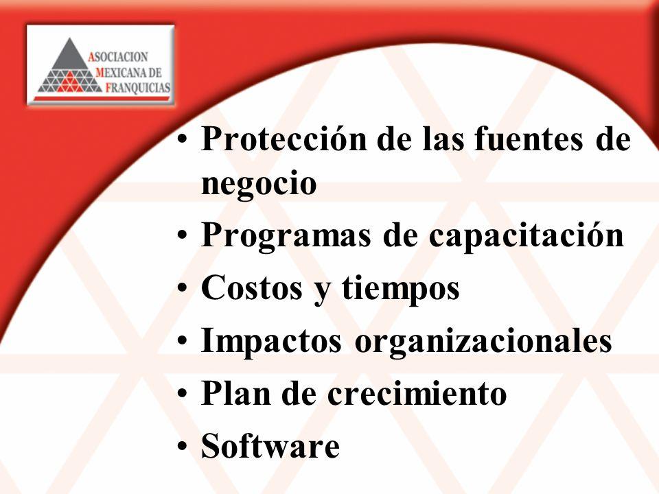 Protección de las fuentes de negocio Programas de capacitación Costos y tiempos Impactos organizacionales Plan de crecimiento Software