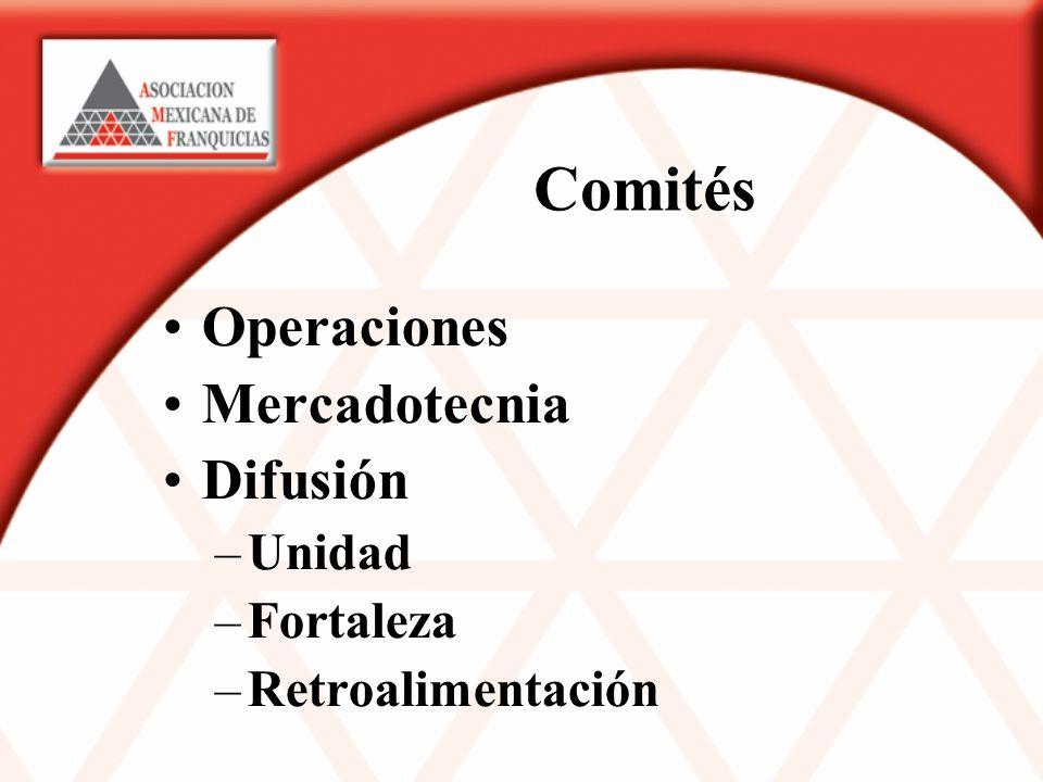 Comités Operaciones Mercadotecnia Difusión –Unidad –Fortaleza –Retroalimentación