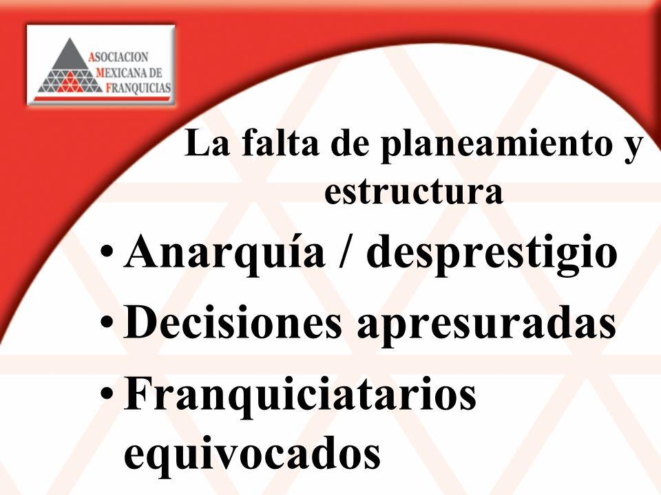 La falta de planeamiento y estructura Anarquía / desprestigio Decisiones apresuradas Franquiciatarios equivocados