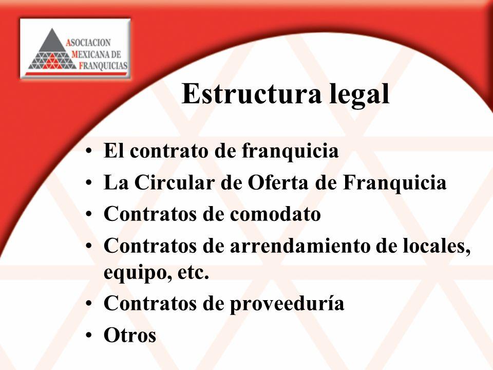 Estructura legal El contrato de franquicia La Circular de Oferta de Franquicia Contratos de comodato Contratos de arrendamiento de locales, equipo, etc.