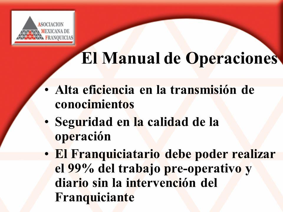 El Manual de Operaciones Alta eficiencia en la transmisión de conocimientos Seguridad en la calidad de la operación El Franquiciatario debe poder realizar el 99% del trabajo pre-operativo y diario sin la intervención del Franquiciante