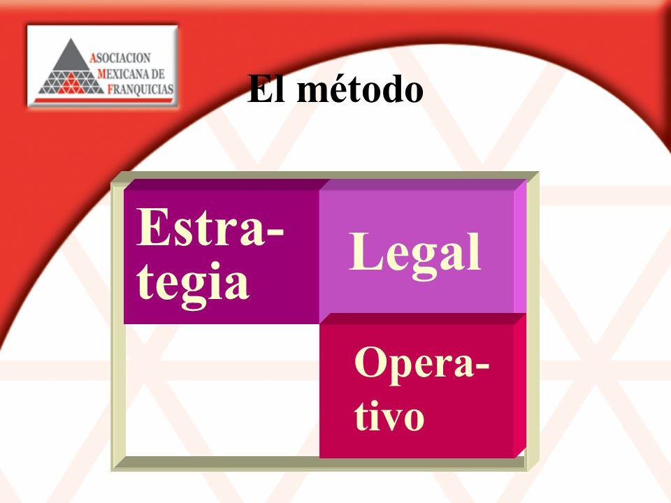 El método Estra- tegia Legal Opera- tivo