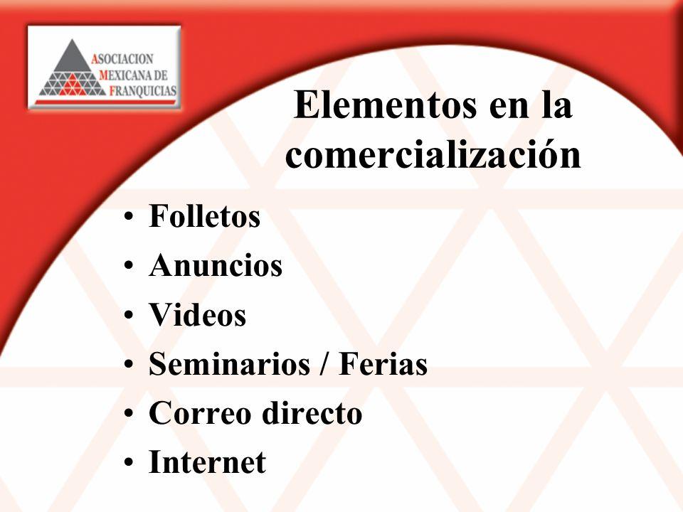 Elementos en la comercialización Folletos Anuncios Videos Seminarios / Ferias Correo directo Internet
