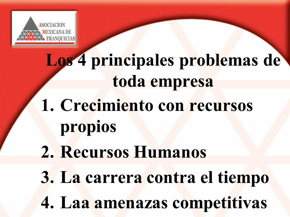 Los 4 principales problemas de toda empresa 1.Crecimiento con recursos propios 2.Recursos Humanos 3.La carrera contra el tiempo 4.Laa amenazas competitivas