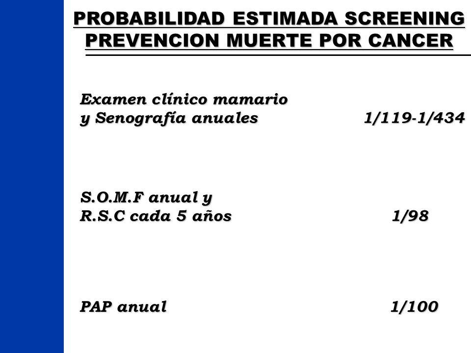 PROBABILIDAD ESTIMADA SCREENING PREVENCION MUERTE POR CANCER Examen clínico mamario y Senografía anuales1/119-1/434 S.O.M.F anual y R.S.C cada 5 años