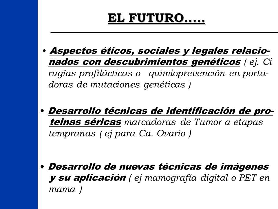 EL FUTURO..... Aspectos éticos, sociales y legales relacio- nados con descubrimientos genéticos ( ej. Ci rugías profilácticas o quimioprevención en po