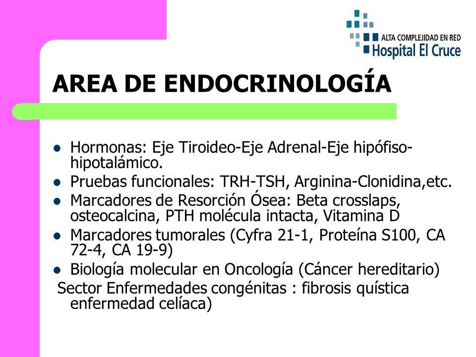 AREA DE ENDOCRINOLOGÍA Hormonas: Eje Tiroideo-Eje Adrenal-Eje hipófiso- hipotalámico.