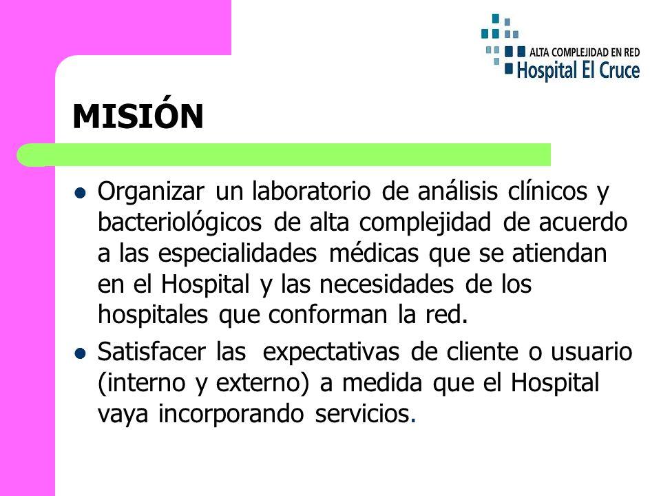 MISIÓN Organizar un laboratorio de análisis clínicos y bacteriológicos de alta complejidad de acuerdo a las especialidades médicas que se atiendan en el Hospital y las necesidades de los hospitales que conforman la red.