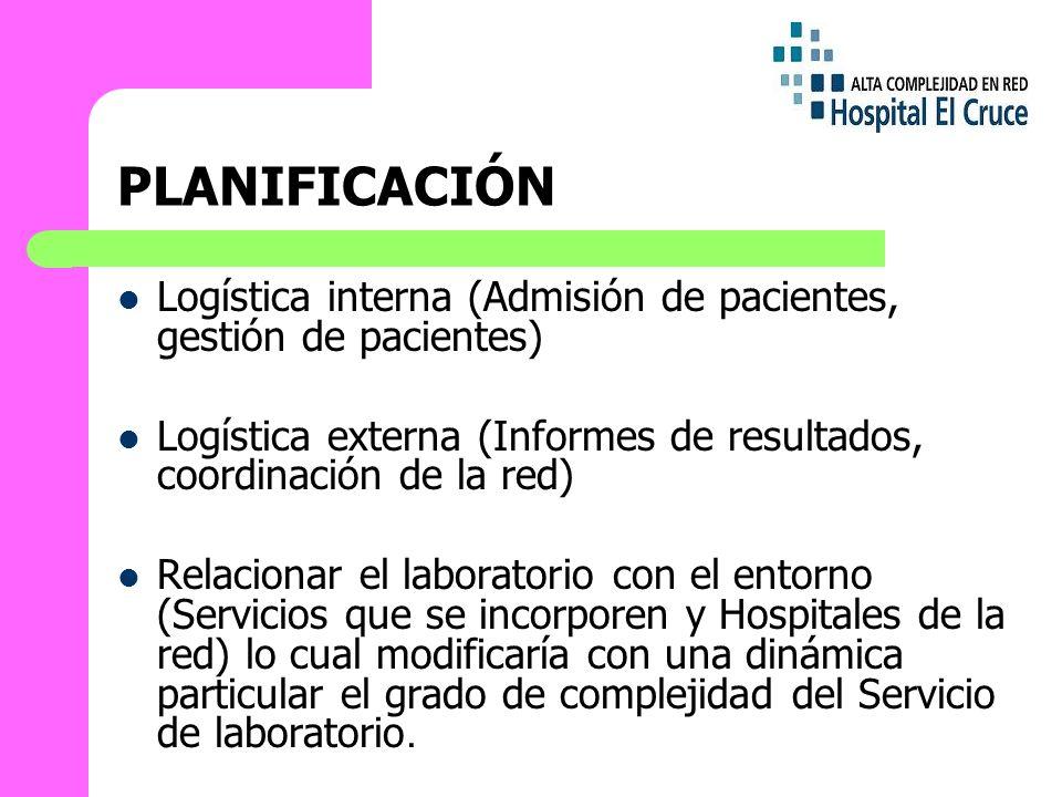 PLANIFICACIÓN Logística interna (Admisión de pacientes, gestión de pacientes) Logística externa (Informes de resultados, coordinación de la red) Relacionar el laboratorio con el entorno (Servicios que se incorporen y Hospitales de la red) lo cual modificaría con una dinámica particular el grado de complejidad del Servicio de laboratorio.