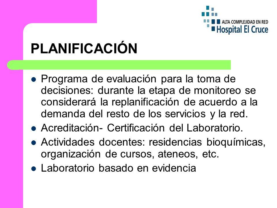 PLANIFICACIÓN Programa de evaluación para la toma de decisiones: durante la etapa de monitoreo se considerará la replanificación de acuerdo a la demanda del resto de los servicios y la red.