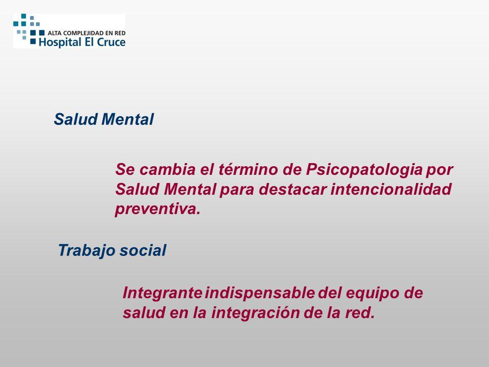 Salud Mental Trabajo social Se cambia el término de Psicopatologia por Salud Mental para destacar intencionalidad preventiva. Integrante indispensable