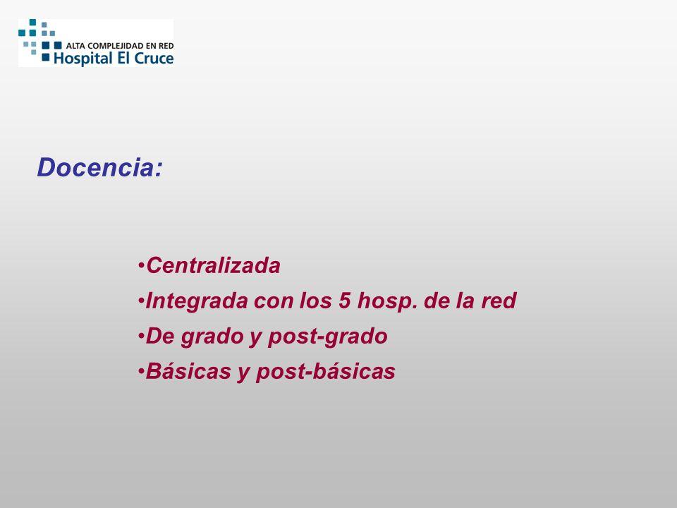 Docencia: Centralizada Integrada con los 5 hosp. de la red De grado y post-grado Básicas y post-básicas