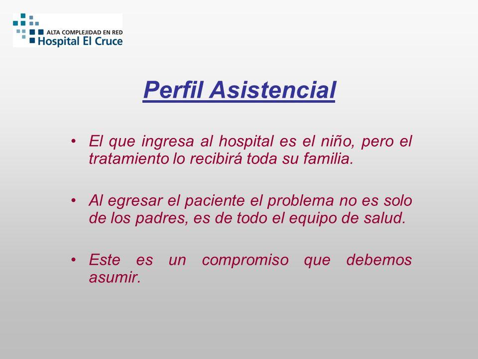 Perfil Asistencial El que ingresa al hospital es el niño, pero el tratamiento lo recibirá toda su familia. Al egresar el paciente el problema no es so