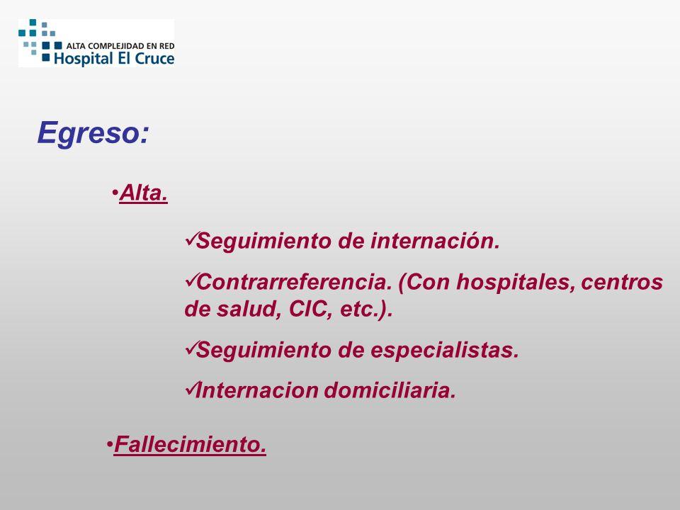 Egreso: Seguimiento de internación. Contrarreferencia. (Con hospitales, centros de salud, CIC, etc.). Seguimiento de especialistas. Internacion domici