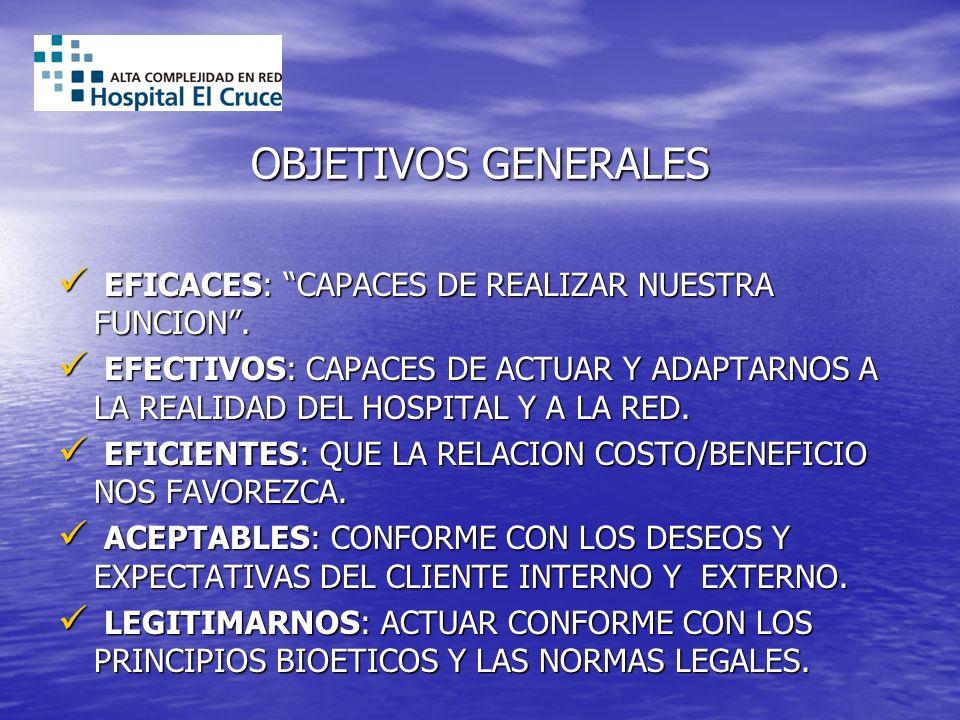 OBJETIVOS GENERALES EFICACES: CAPACES DE REALIZAR NUESTRA FUNCION. EFICACES: CAPACES DE REALIZAR NUESTRA FUNCION. EFECTIVOS: CAPACES DE ACTUAR Y ADAPT