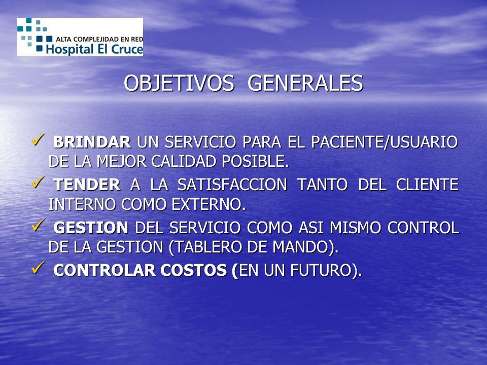 OBJETIVOS GENERALES BRINDAR UN SERVICIO PARA EL PACIENTE/USUARIO DE LA MEJOR CALIDAD POSIBLE. BRINDAR UN SERVICIO PARA EL PACIENTE/USUARIO DE LA MEJOR
