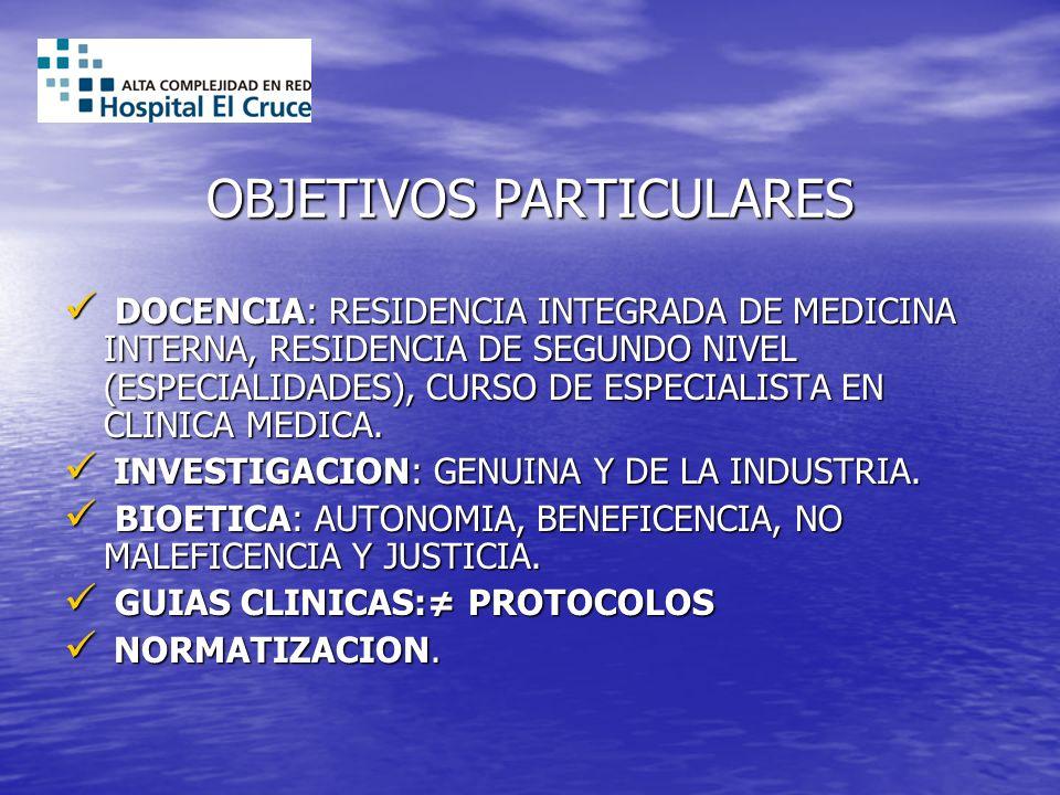 OBJETIVOS PARTICULARES DOCENCIA: RESIDENCIA INTEGRADA DE MEDICINA INTERNA, RESIDENCIA DE SEGUNDO NIVEL (ESPECIALIDADES), CURSO DE ESPECIALISTA EN CLIN