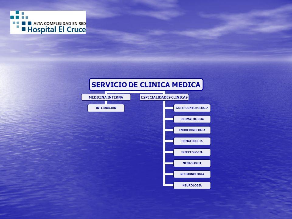SERVICIO DE CLINICA MEDICA MEDICINA INTERNA INTERNACION ESPECIALIDADES CLINICAS GASTROENTEROL OGIA REUMATOLOGIA ENDOCRINOLOGI A HEMATOLOGIA INFECTOLOG