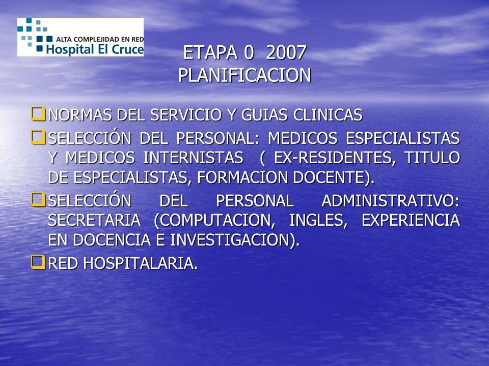 ETAPA 0 2007 PLANIFICACION NORMAS DEL SERVICIO Y GUIAS CLINICAS NORMAS DEL SERVICIO Y GUIAS CLINICAS SELECCIÓN DEL PERSONAL: MEDICOS ESPECIALISTAS Y M