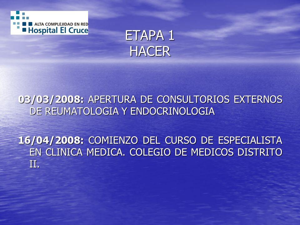 ETAPA 1 HACER 03/03/2008: APERTURA DE CONSULTORIOS EXTERNOS DE REUMATOLOGIA Y ENDOCRINOLOGIA 16/04/2008: COMIENZO DEL CURSO DE ESPECIALISTA EN CLINICA