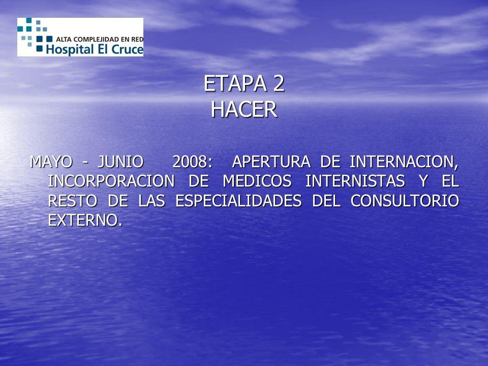 ETAPA 2 HACER MAYO - JUNIO 2008: APERTURA DE INTERNACION, INCORPORACION DE MEDICOS INTERNISTAS Y EL RESTO DE LAS ESPECIALIDADES DEL CONSULTORIO EXTERN