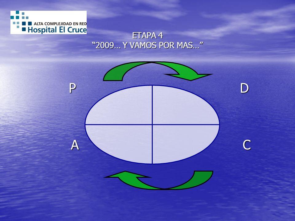 ETAPA 4 2009… Y VAMOS POR MAS… P D P D A C A C