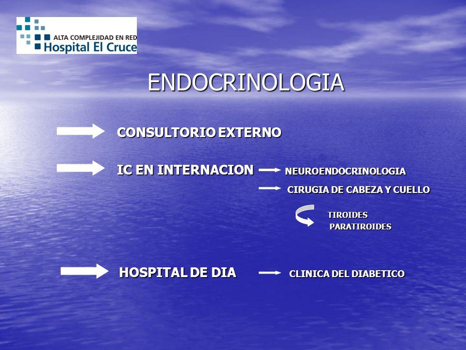 ENDOCRINOLOGIA CONSULTORIO EXTERNO CONSULTORIO EXTERNO IC EN INTERNACION NEUROENDOCRINOLOGIA IC EN INTERNACION NEUROENDOCRINOLOGIA CIRUGIA DE CABEZA Y