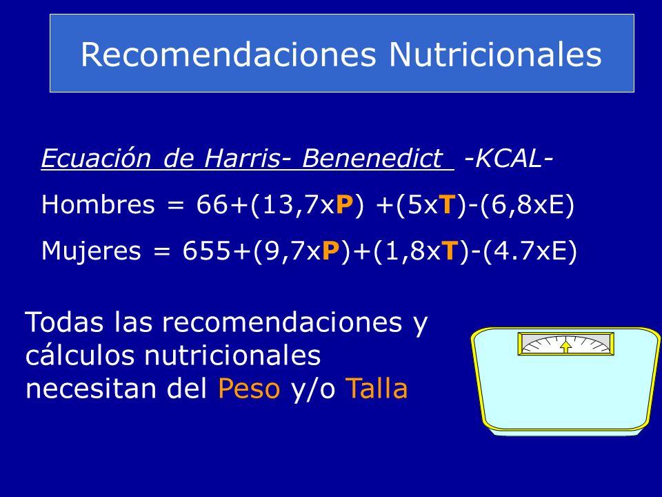 Recomendaciones Nutricionales Ecuación de Harris- Benenedict -KCAL- Hombres = 66+(13,7xP) +(5xT)-(6,8xE) Mujeres = 655+(9,7xP)+(1,8xT)-(4.7xE) Todas l