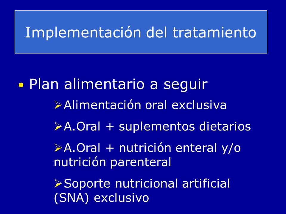 Implementación del tratamiento Plan alimentario a seguir Alimentación oral exclusiva A.Oral + suplementos dietarios A.Oral + nutrición enteral y/o nut