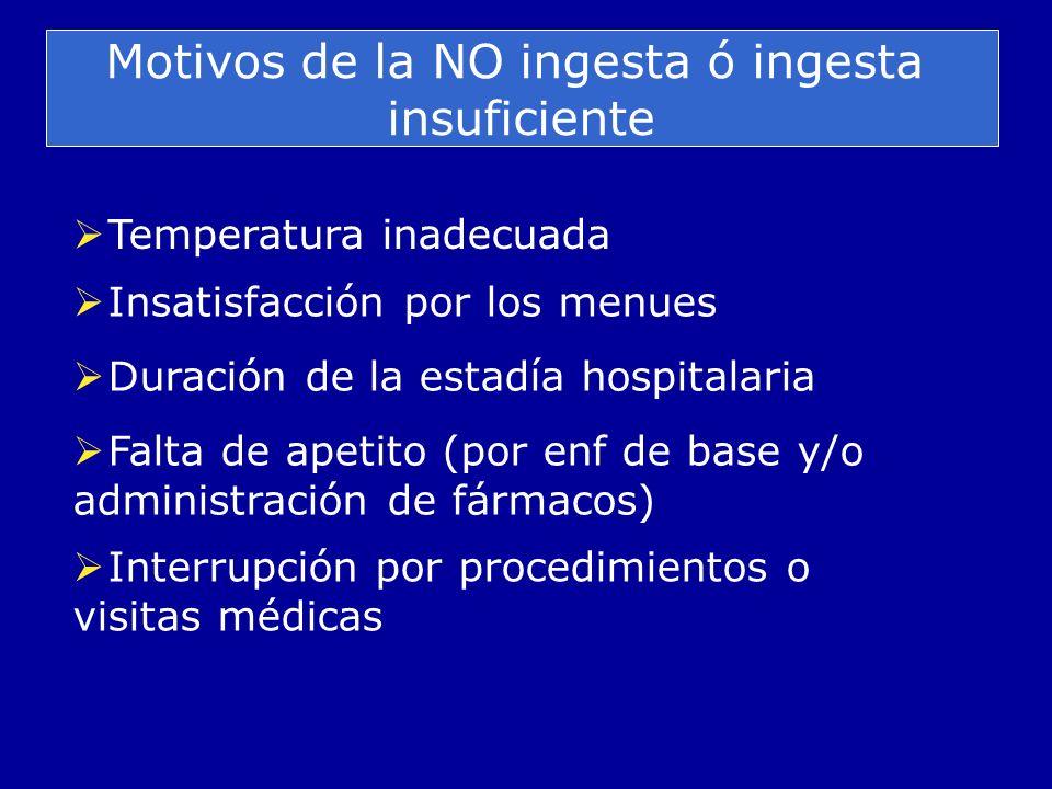 Motivos de la NO ingesta ó ingesta insuficiente Temperatura inadecuada Insatisfacción por los menues Duración de la estadía hospitalaria Falta de apet