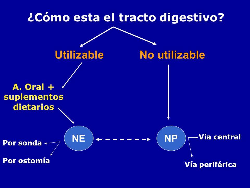 ¿Cómo esta el tracto digestivo? UtilizableNo utilizable A. Oral + suplementos dietarios NENP Por sonda Por ostomía Vía central Vía periférica