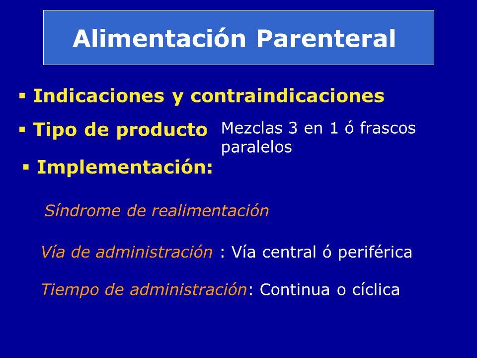 Alimentación Parenteral Indicaciones y contraindicaciones Tipo de producto Implementación: Vía de administración : Vía central ó periférica Mezclas 3