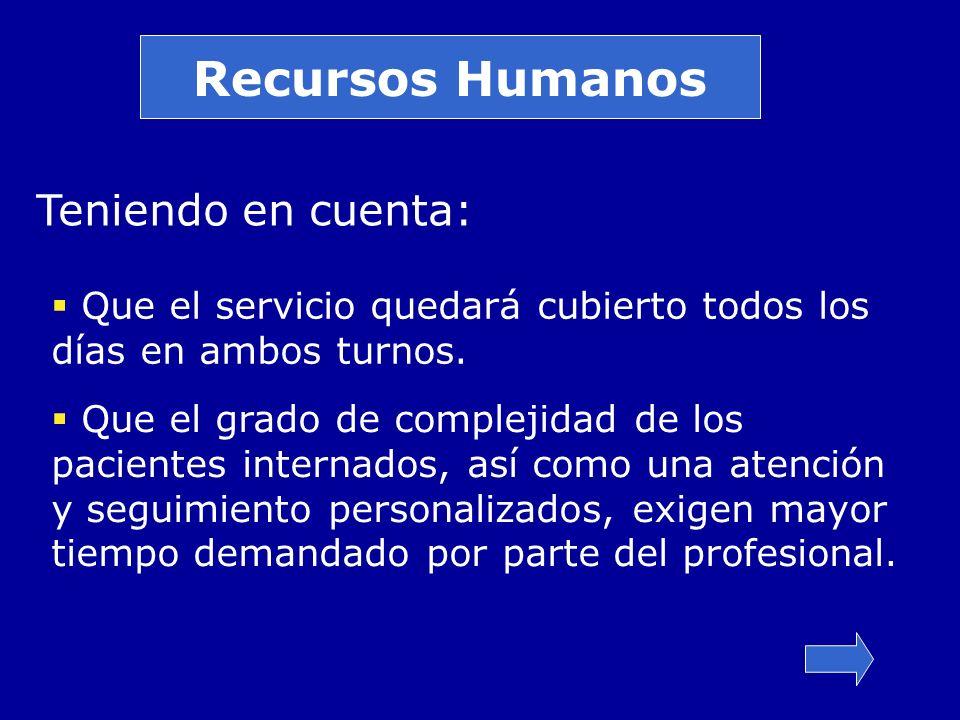 Recursos Humanos Teniendo en cuenta: Que el servicio quedará cubierto todos los días en ambos turnos. Que el grado de complejidad de los pacientes int