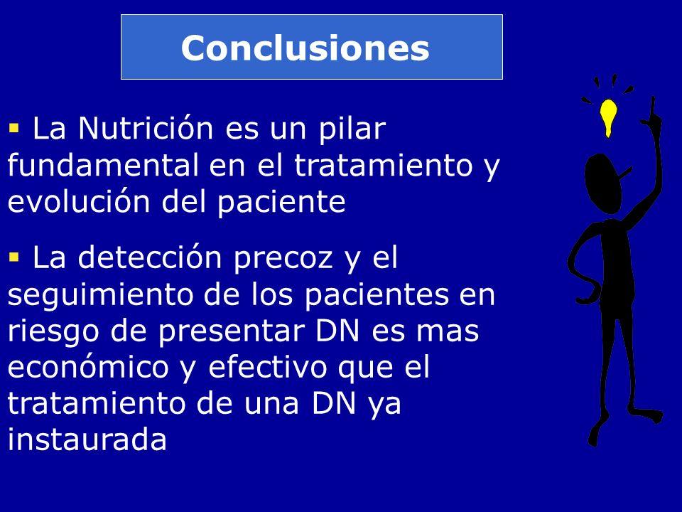 Conclusiones La Nutrición es un pilar fundamental en el tratamiento y evolución del paciente La detección precoz y el seguimiento de los pacientes en